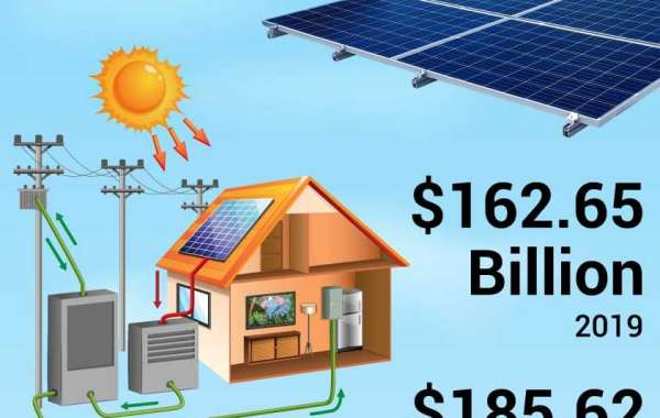 Solar Photovoltaic Market Size, Growth, Revenue, Opportunities And Geographical Forecast Till 2028